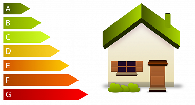 How is a property's energy efficiency assessed?